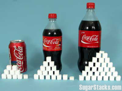 Coca Cola Sugar contents